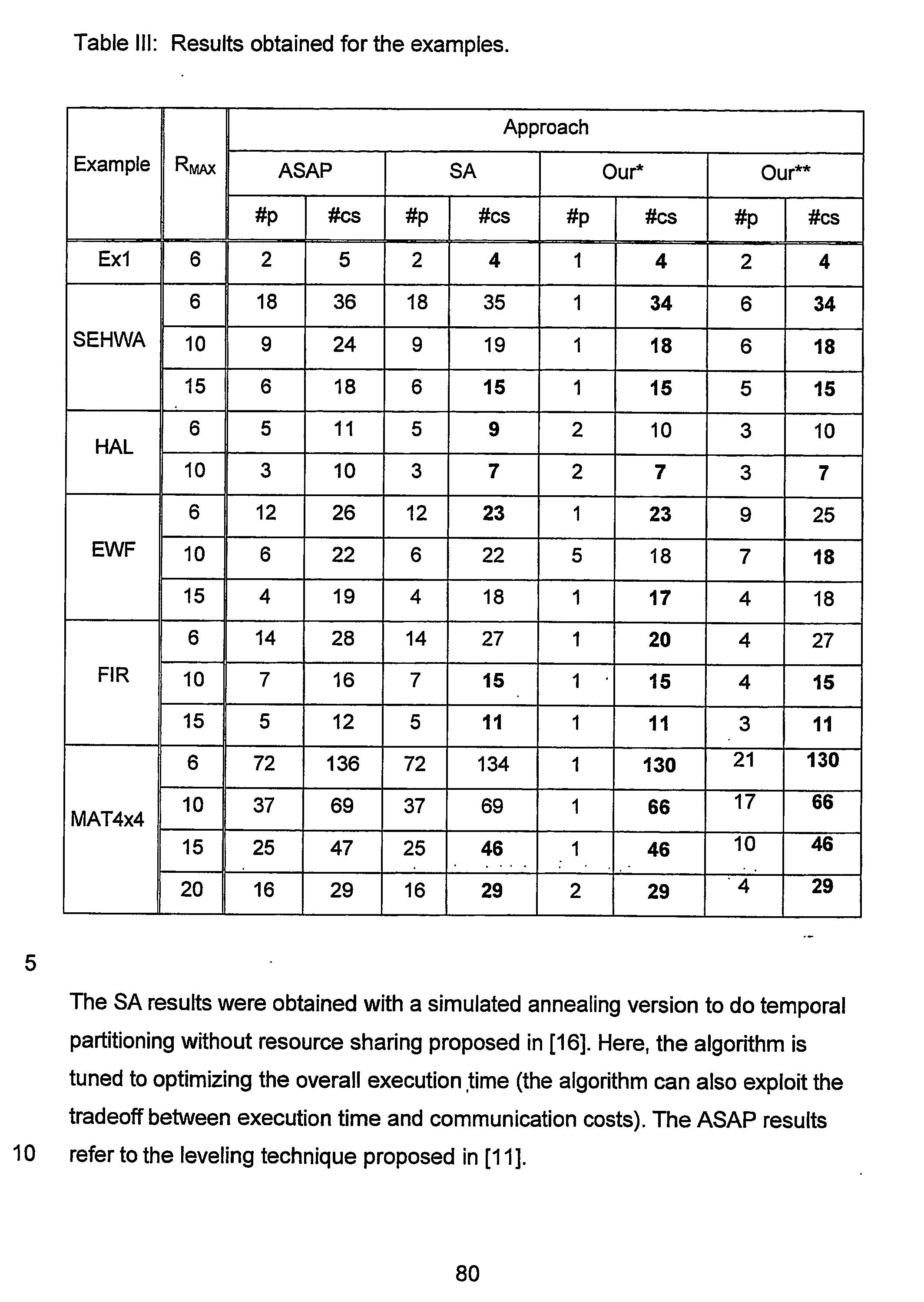 Figure US20050132344A1-20050616-P00064