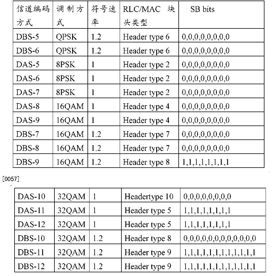 Figure CN102780537BD00081
