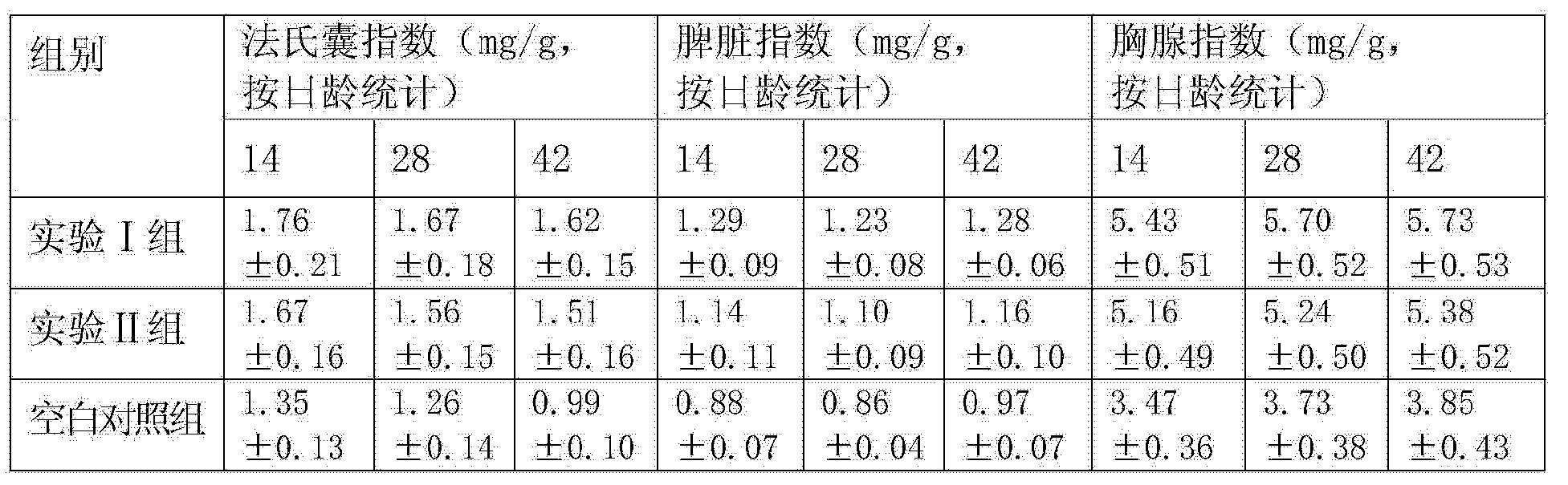 Figure CN104543375AD00141
