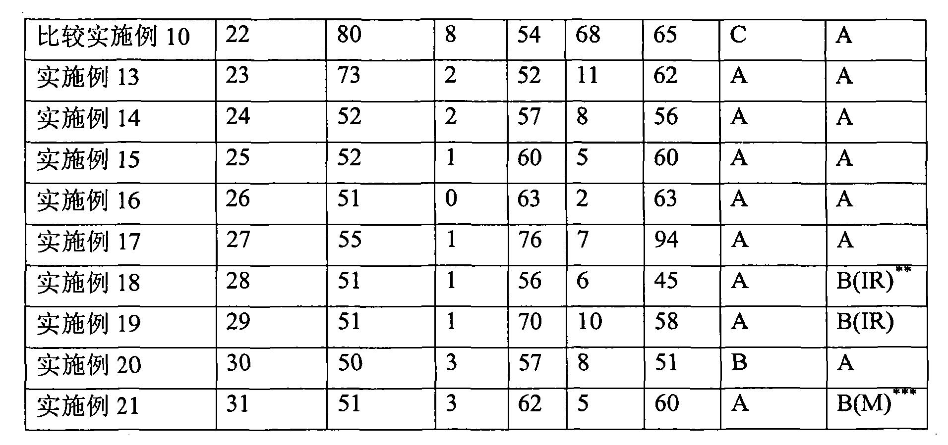 Figure CN101533237BD00641