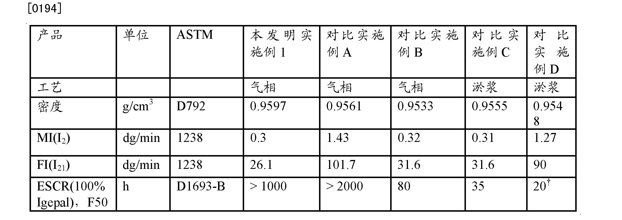 Figure CN102197078BD00191
