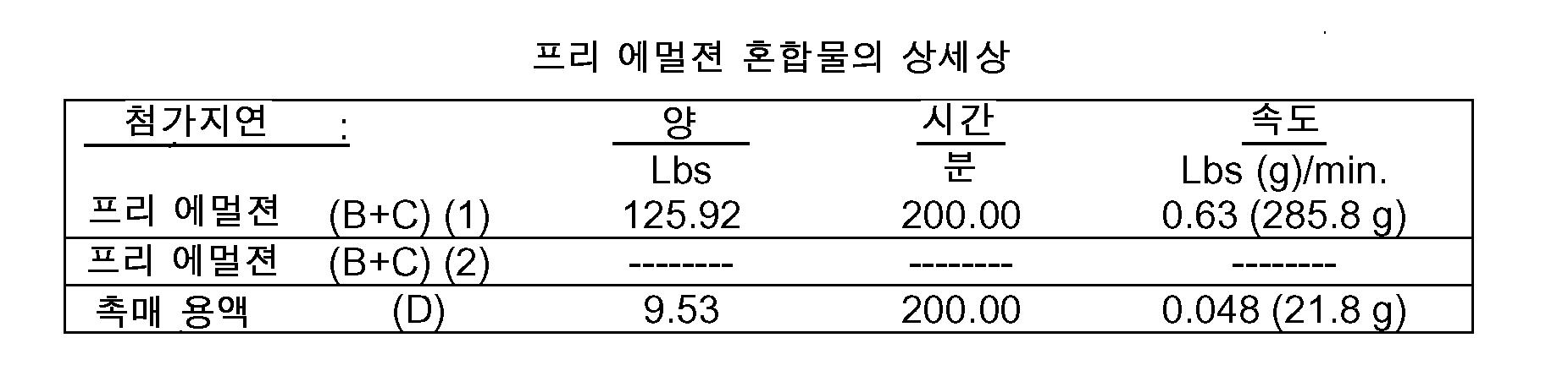 Figure 112011019747644-pct00006