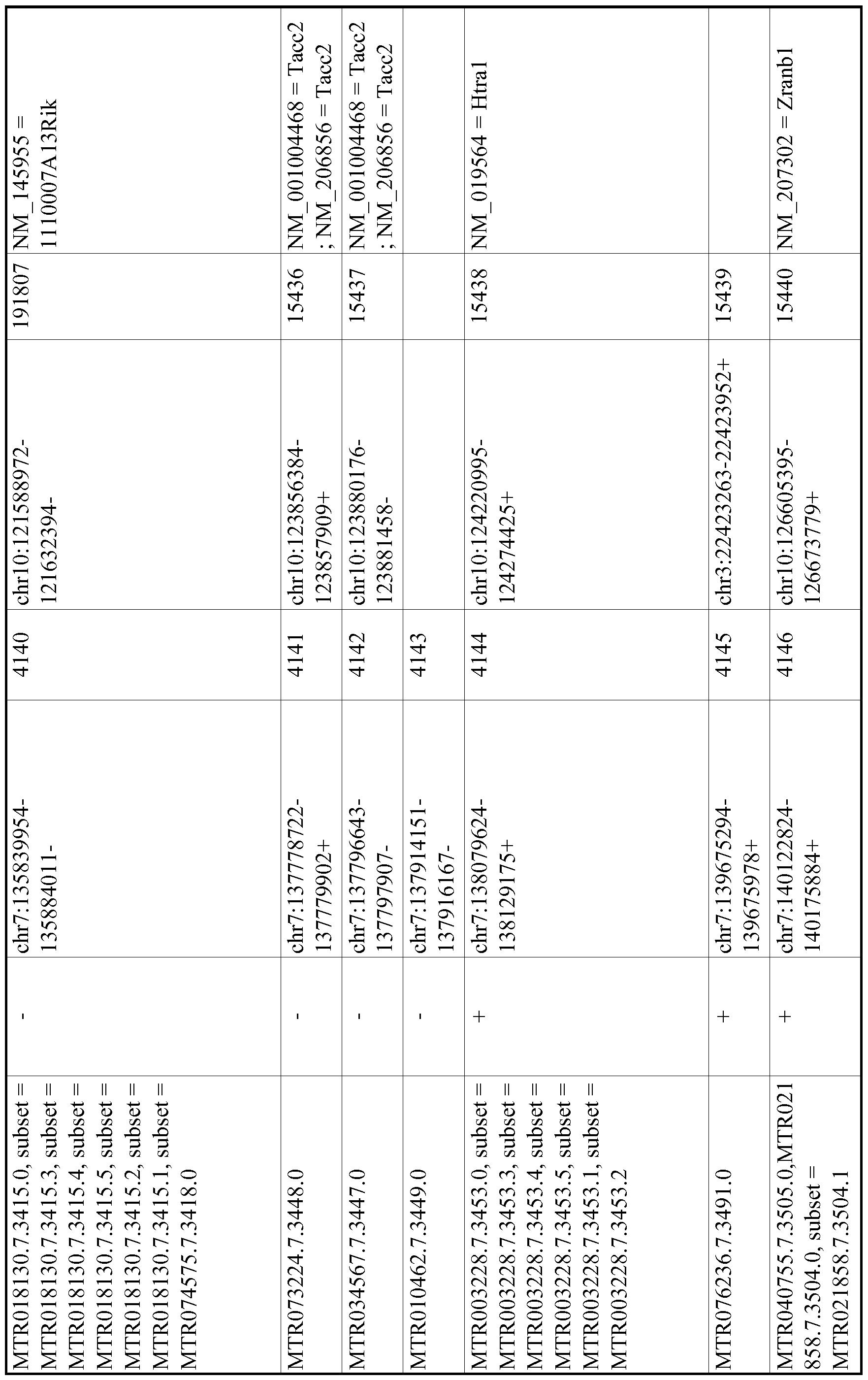 Figure imgf000782_0001