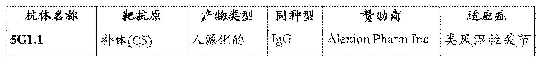 Figure CN103154025BD01082