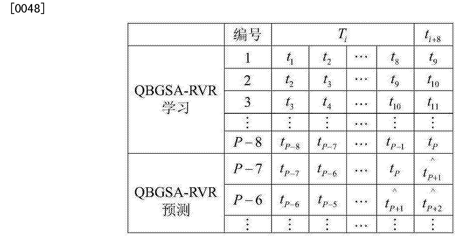 Figure CN105260304AD00091