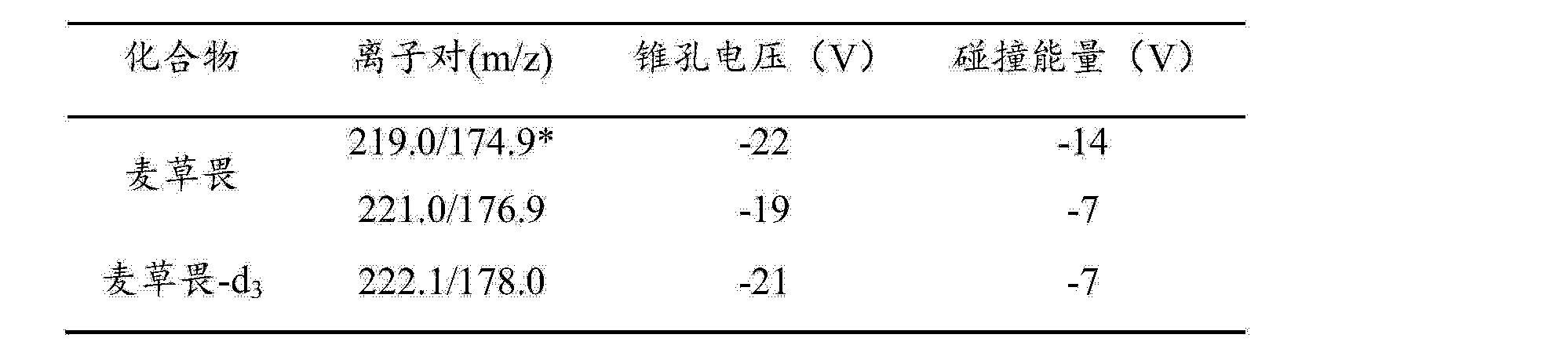 Figure CN103149313BD00061