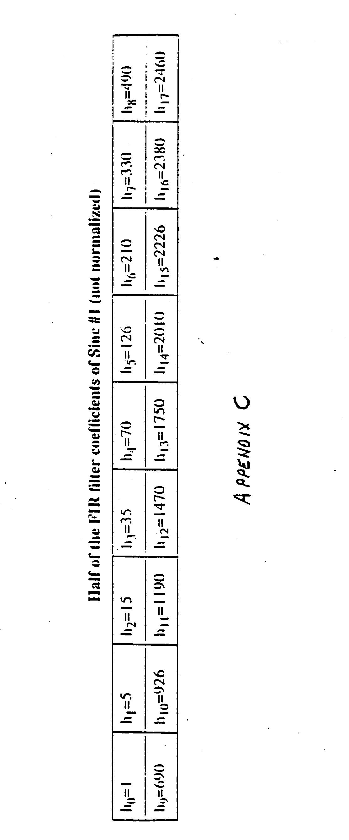 Figure US20030202542A1-20031030-P00005