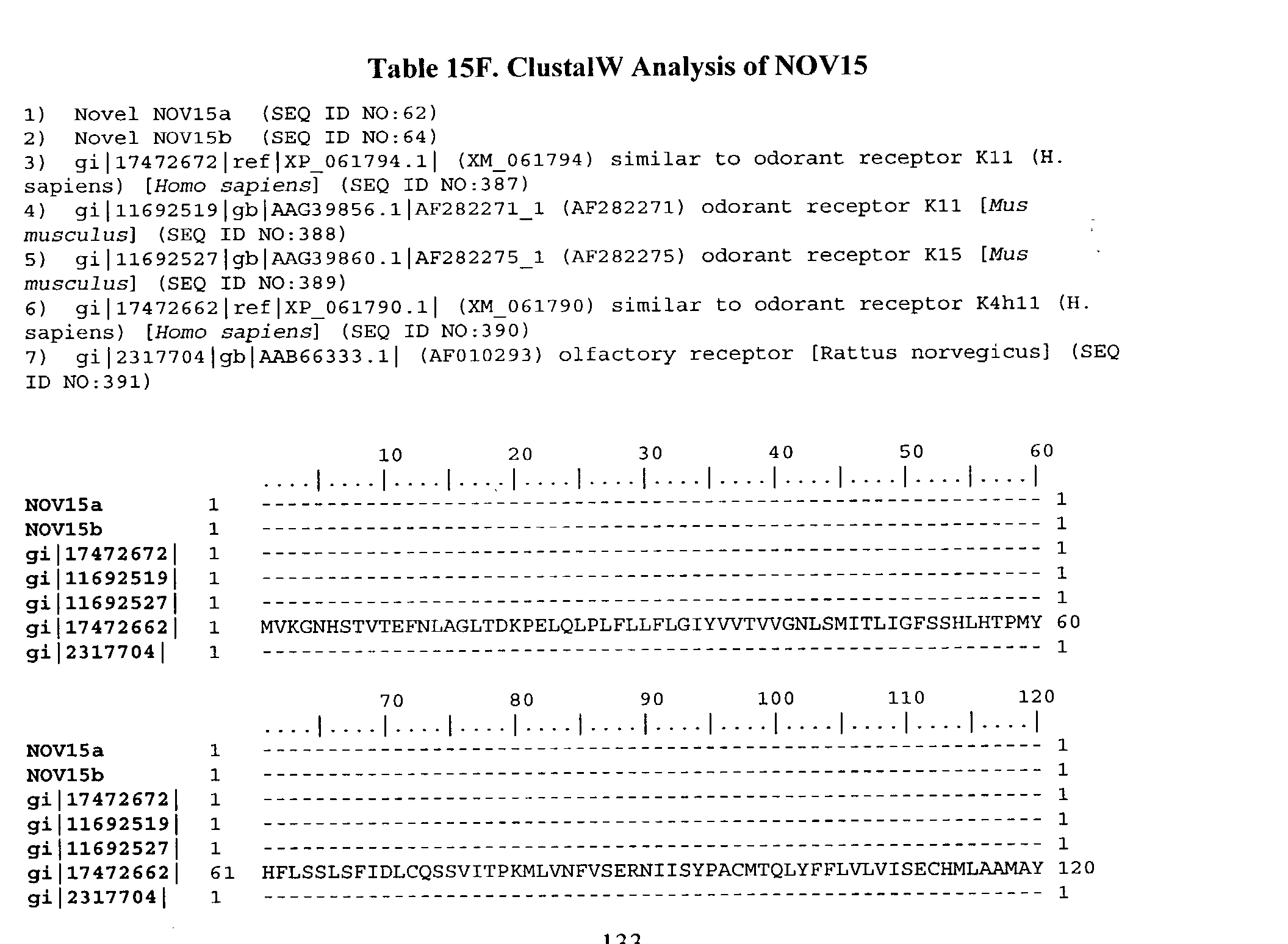 Figure US20040033493A1-20040219-P00036