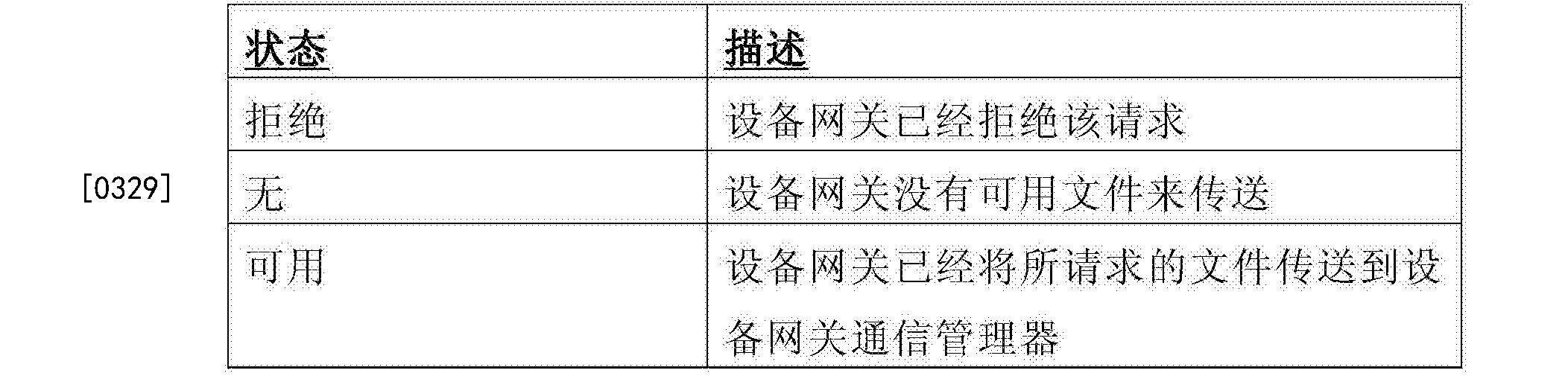 Figure CN108630308AD00434
