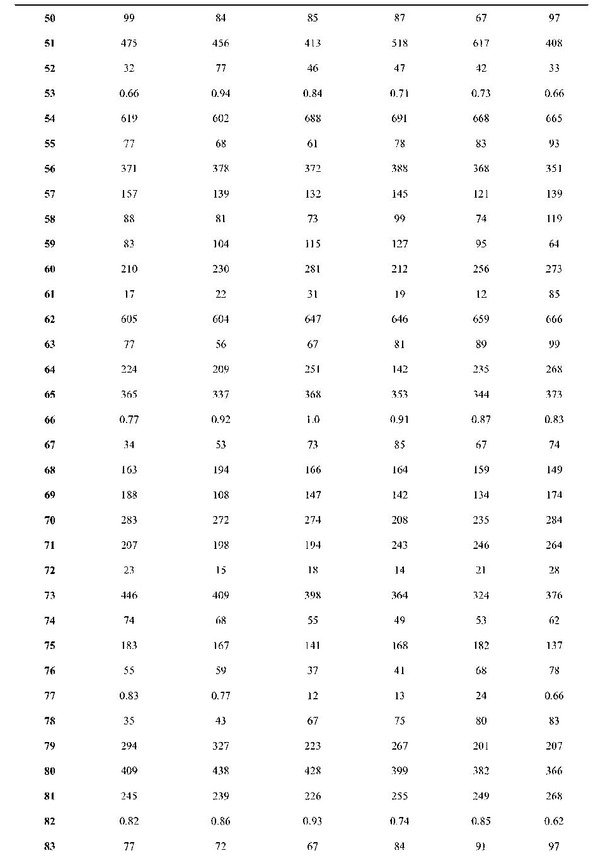 Figure CN104341476AD00161