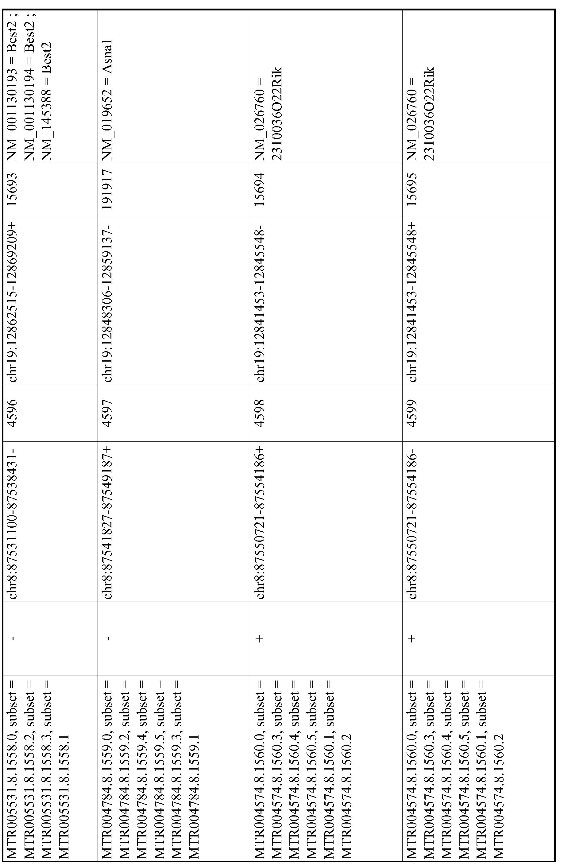 Figure imgf000854_0001