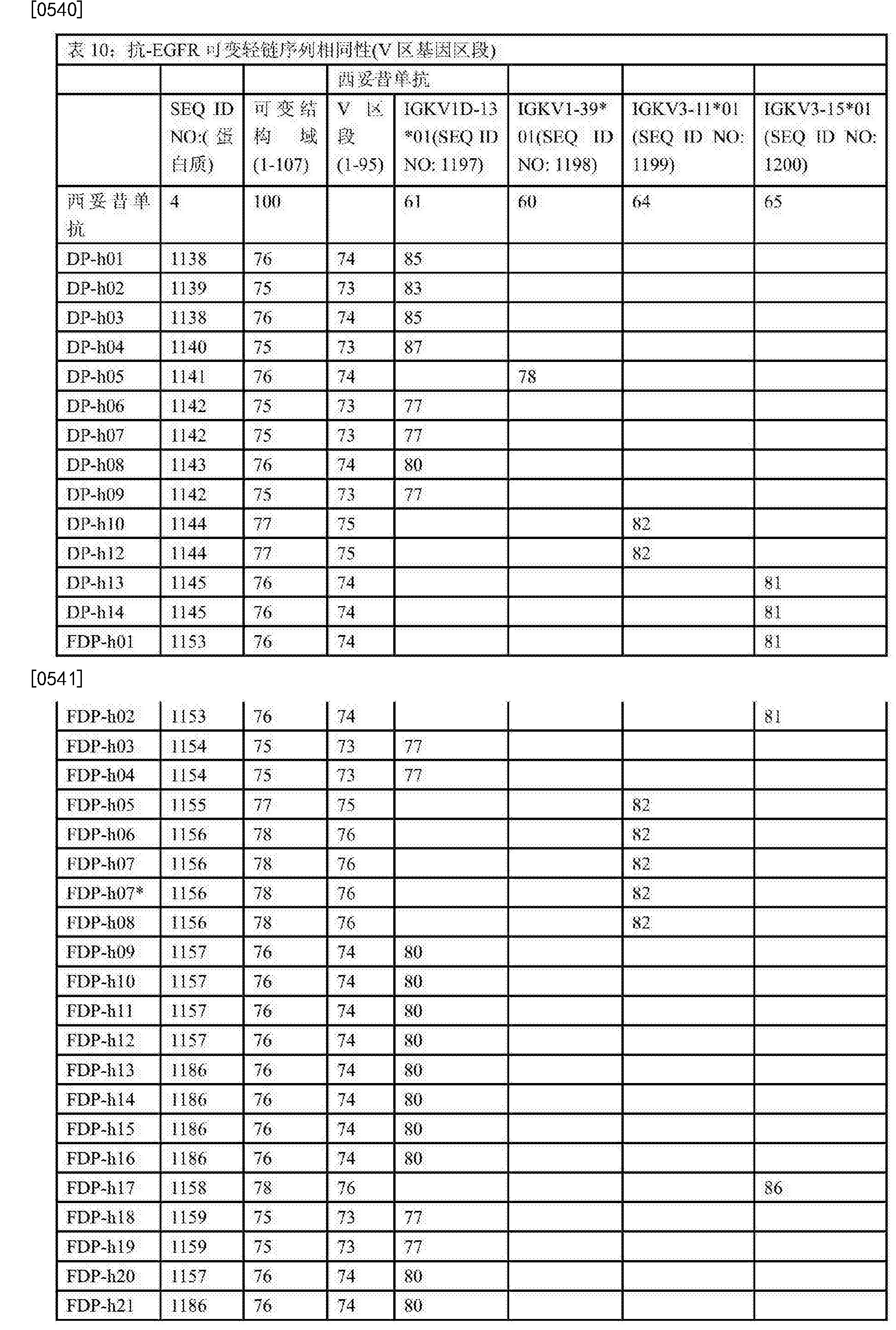 Figure CN104379602BD00941