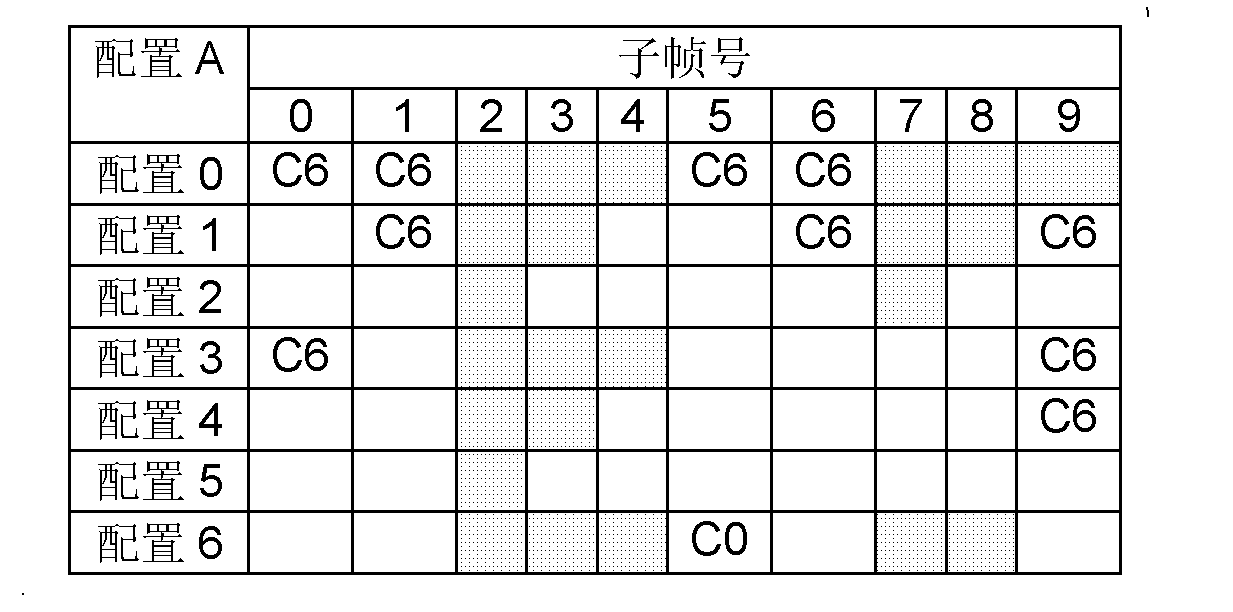 Figure CN102594438AD00231