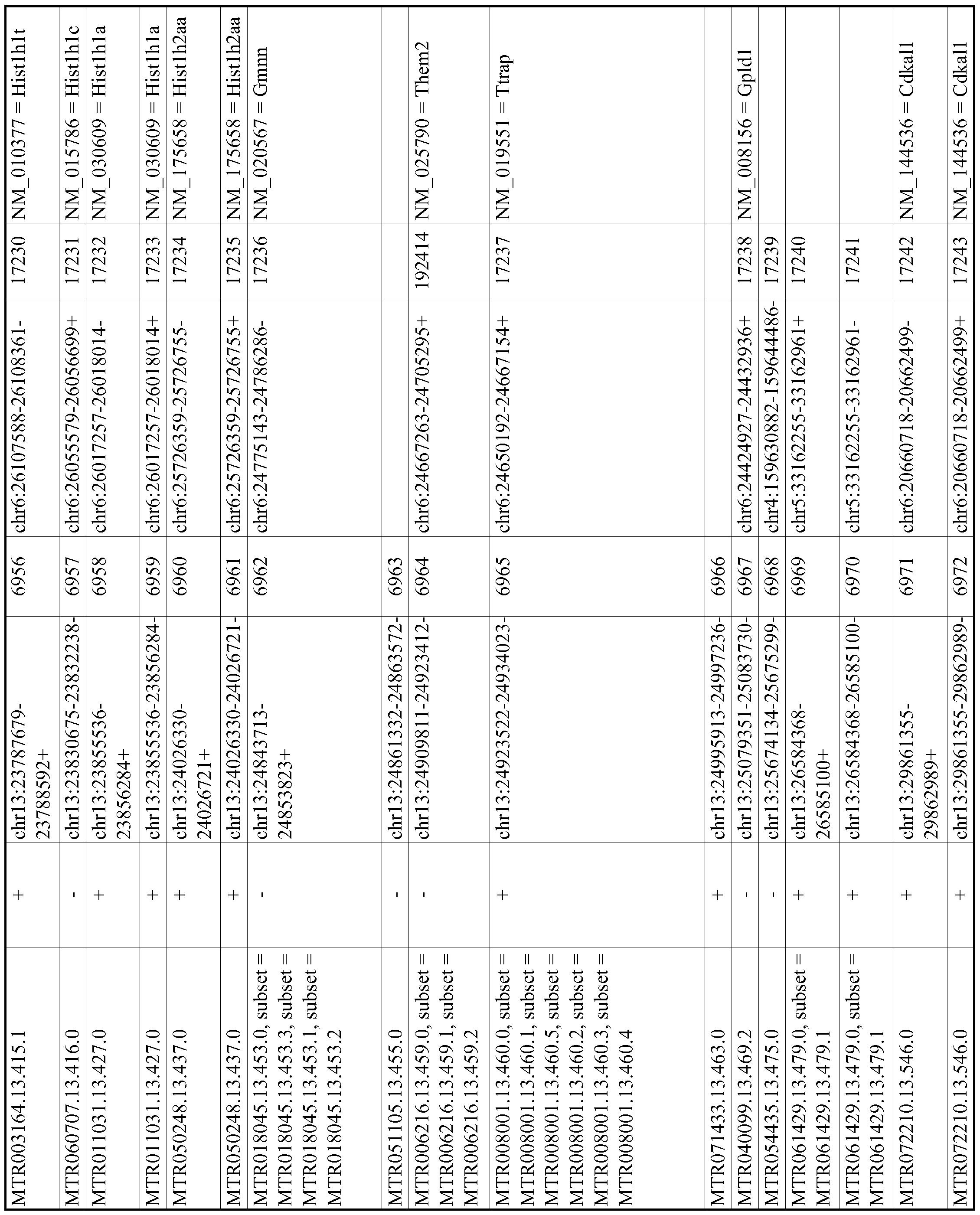 Figure imgf001230_0001