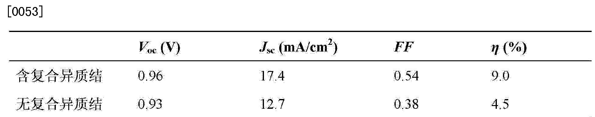 Figure CN103746078AD00071