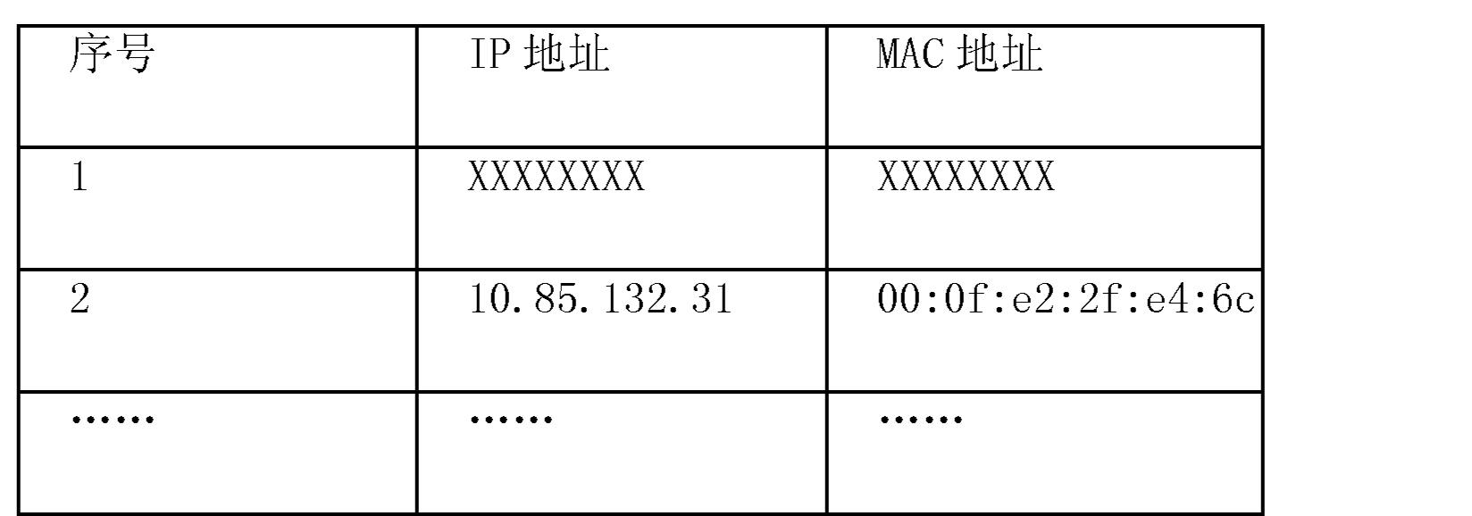 Figure CN102075591AD00091