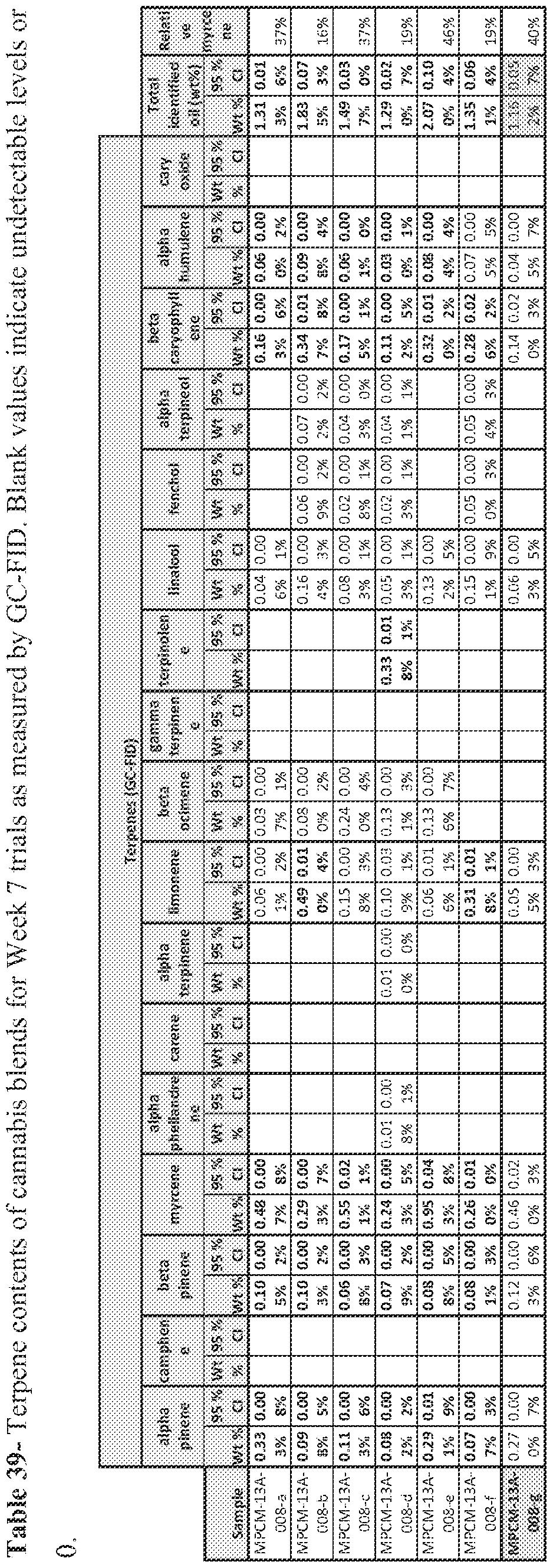 Min 4 Qty 5, PH Pack of 5 Retaining Ring Inv Int Housing