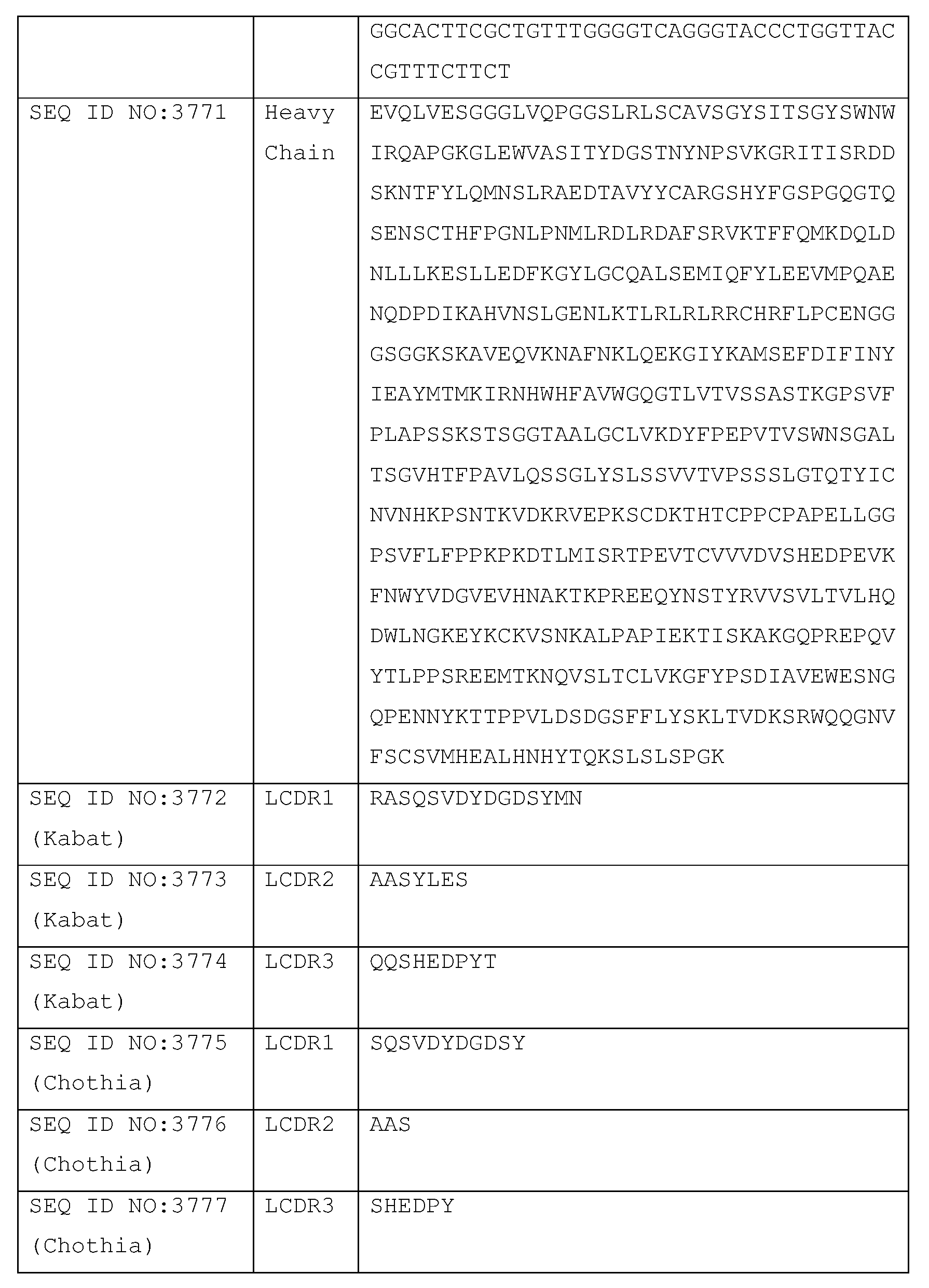 Figure imgf000574_0001