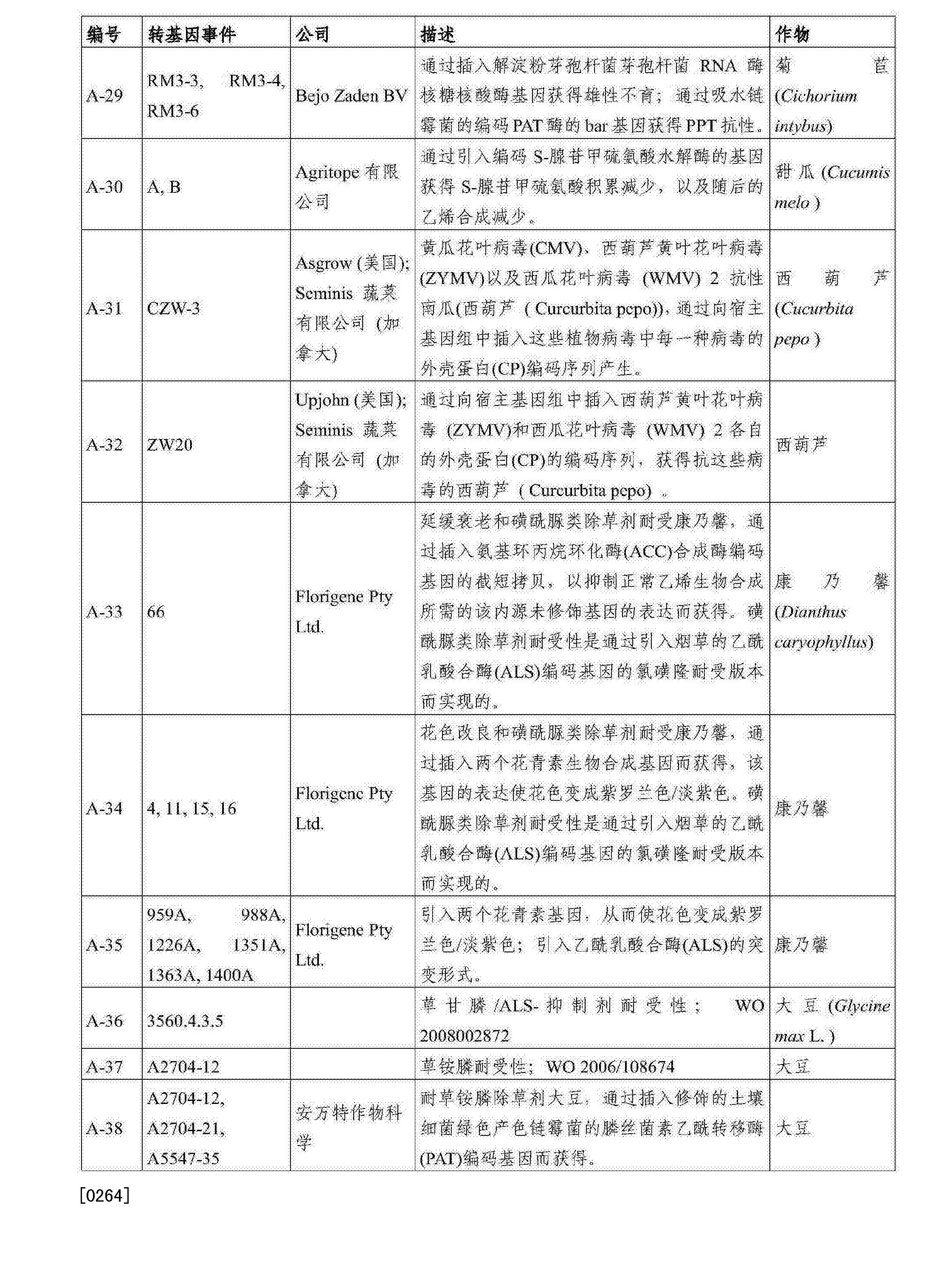 Figure CN103717076BD00331