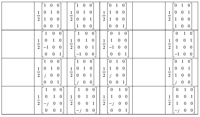 Figure 112010009825391-pat00865