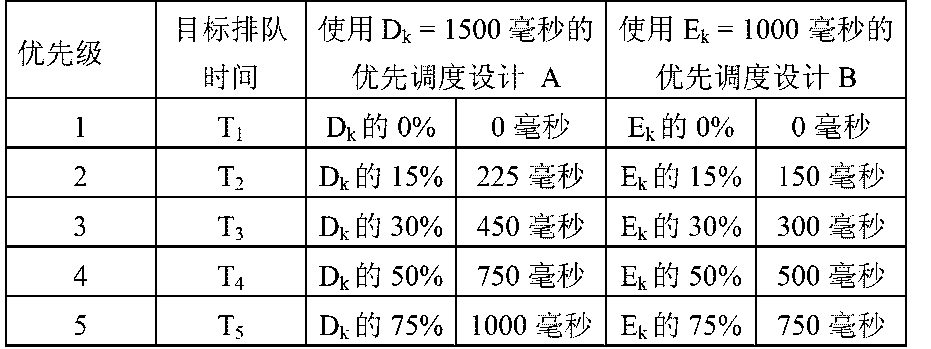 Figure CN102917466BD00091