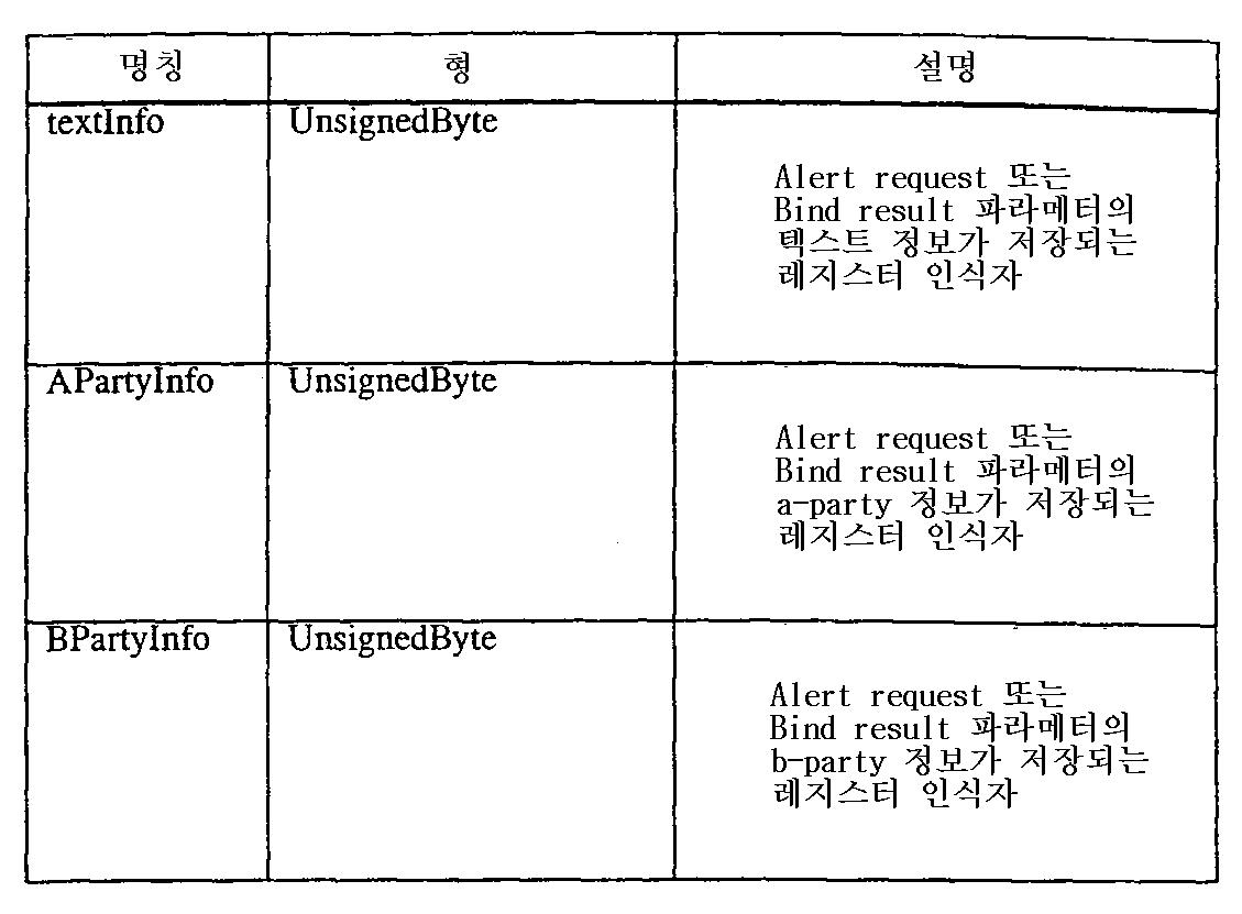 Figure 111999007470301-pct00004