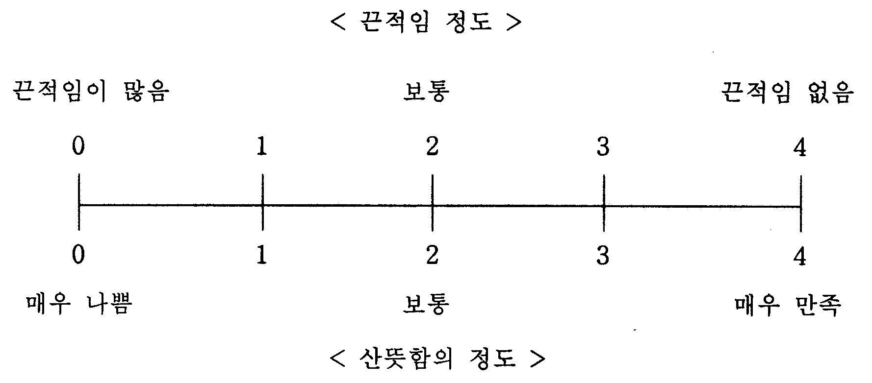 Figure 112001032039170-pat00001