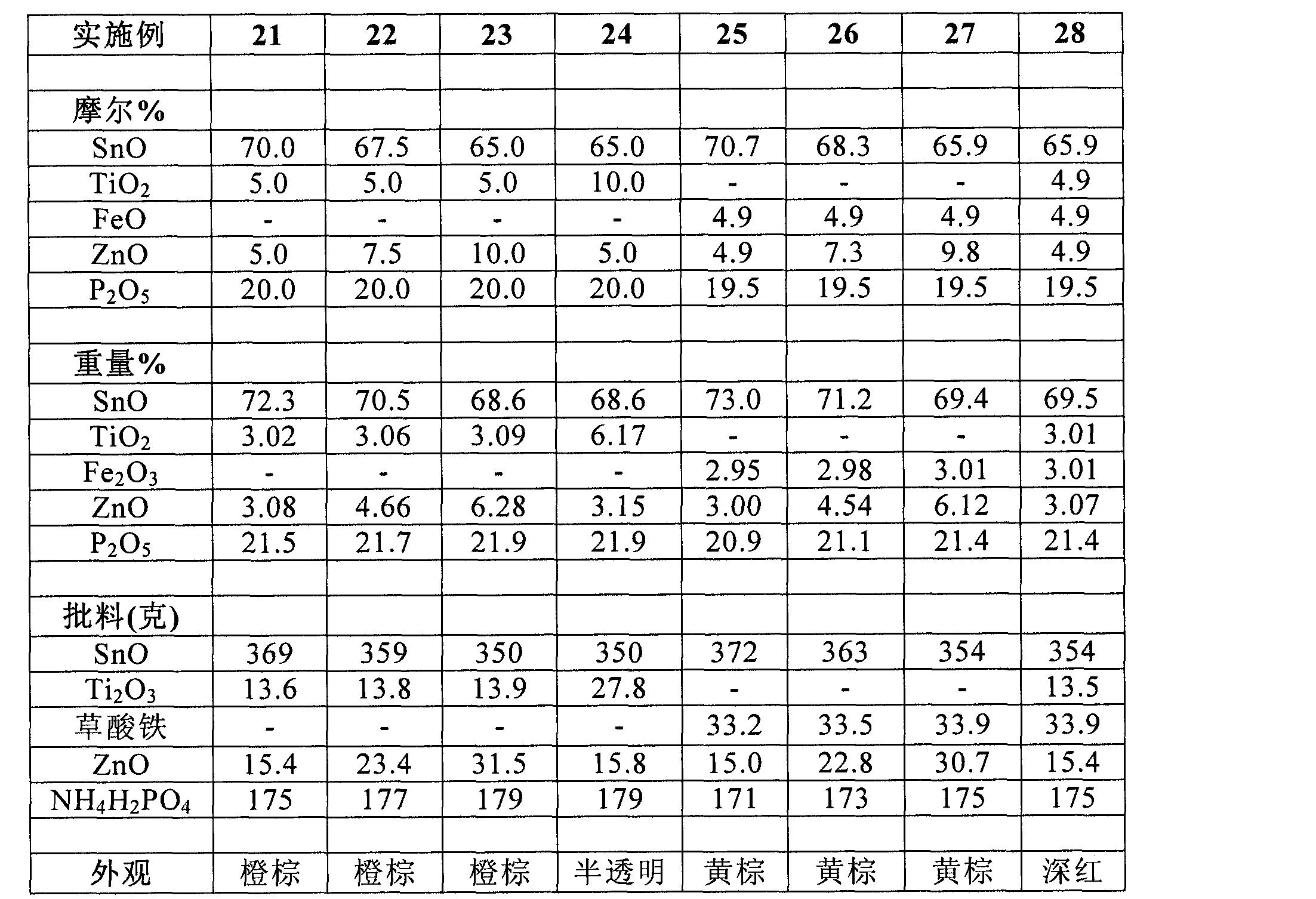 Figure CN102414139AD00102