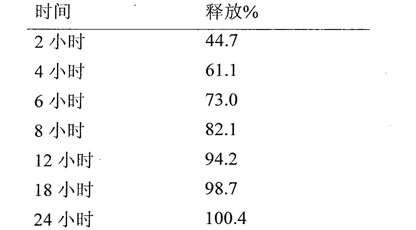 Figure CN102036654BD00222