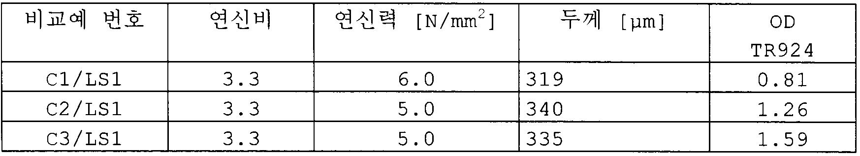 Figure 112009065455738-pct00012