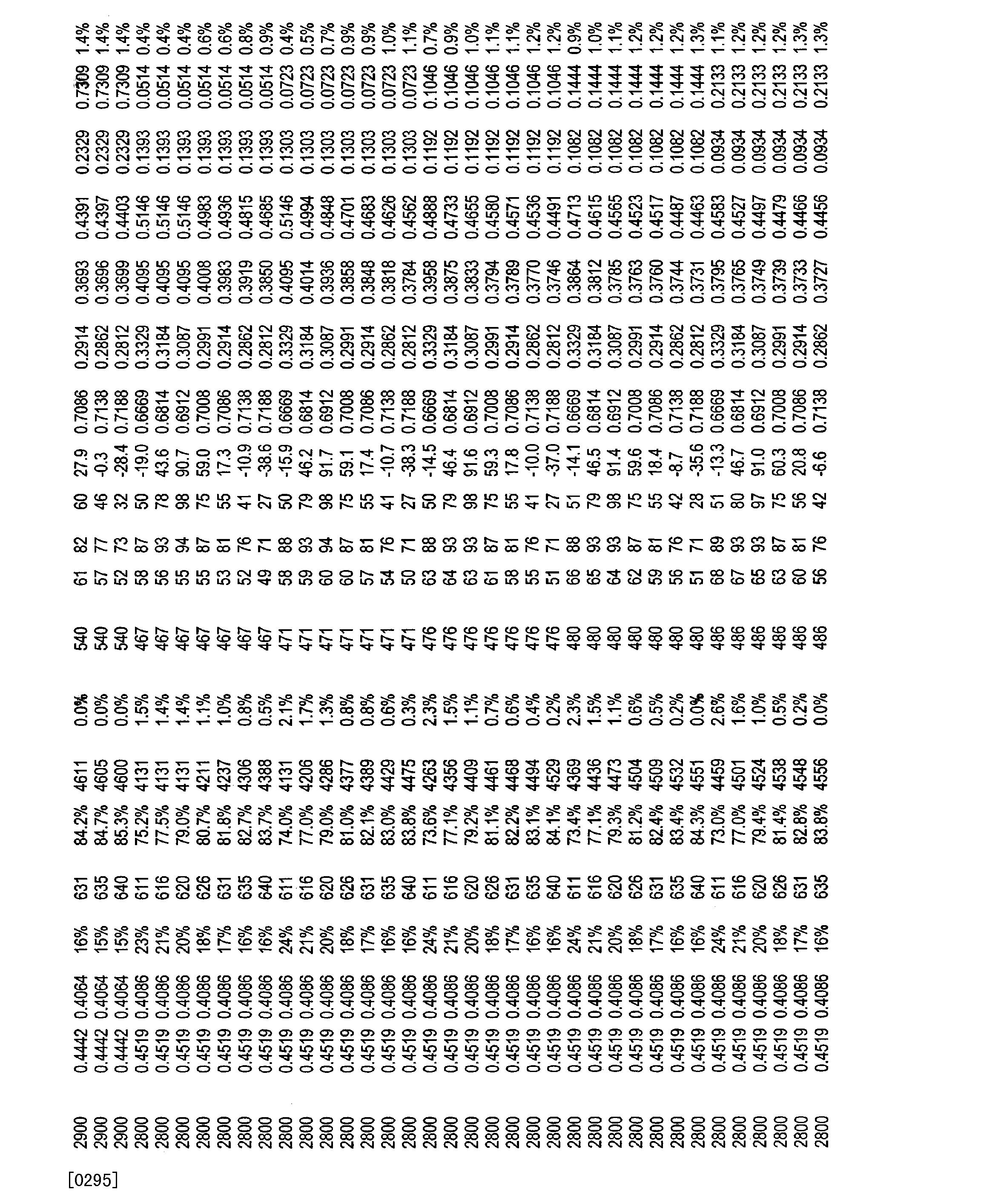 Figure CN101821544BD01221