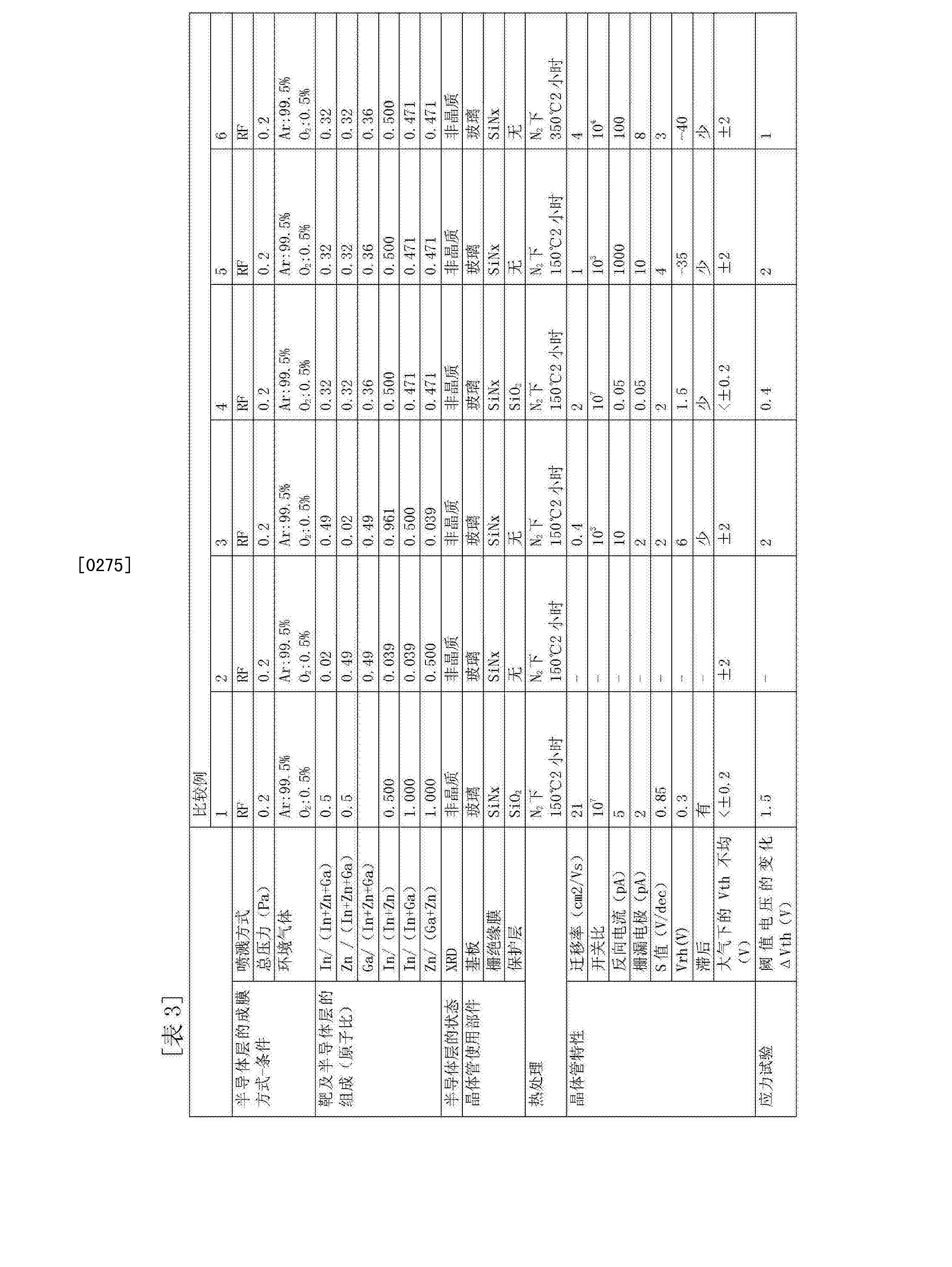 Figure CN103258857BD00201