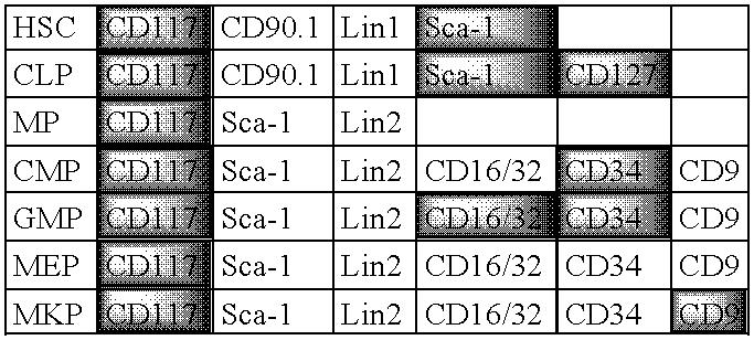 Figure US20060134783A1-20060622-C00001