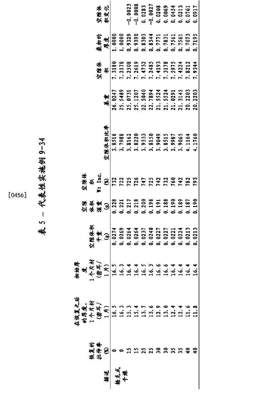 Figure CN104195865BD00431
