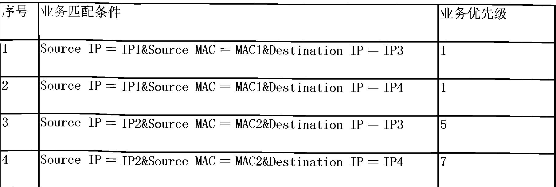 Figure CN104219150AD00081