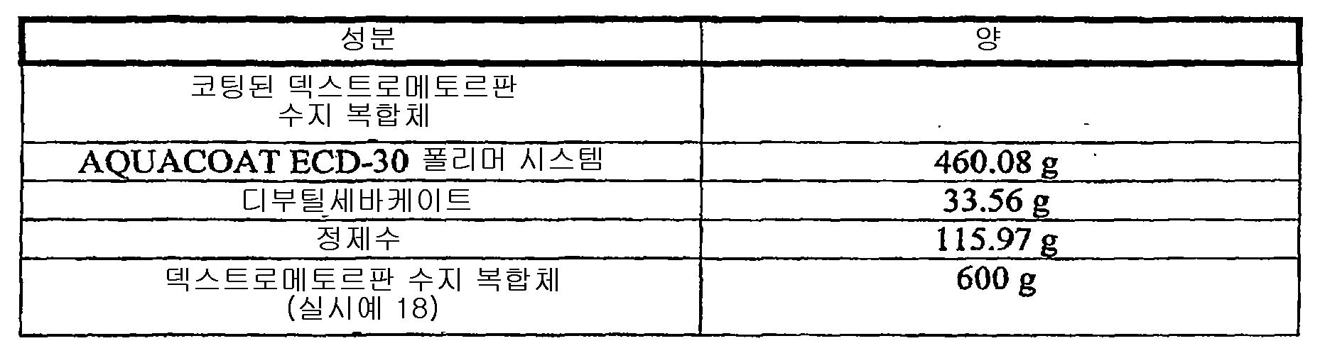 Figure 112008069624874-pct00025