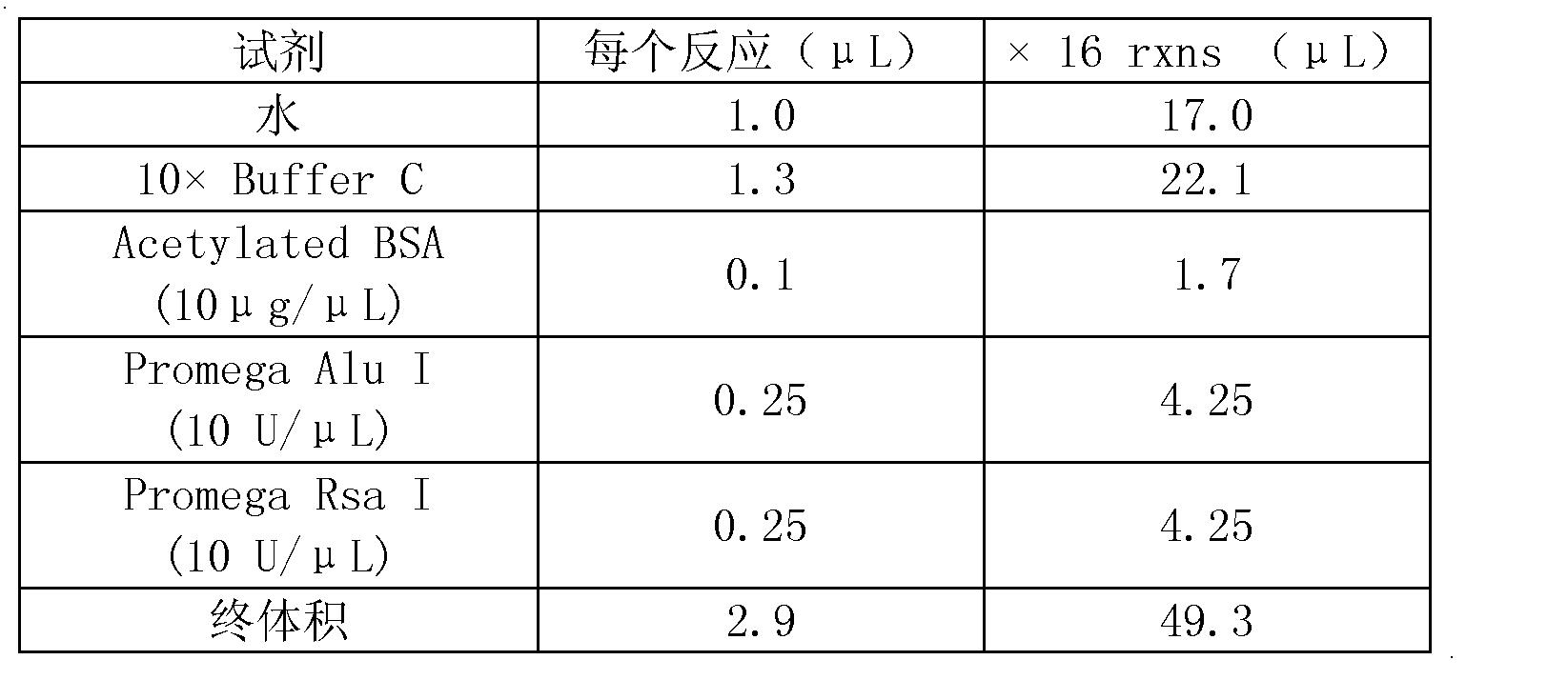 Figure CN102559872BD00051
