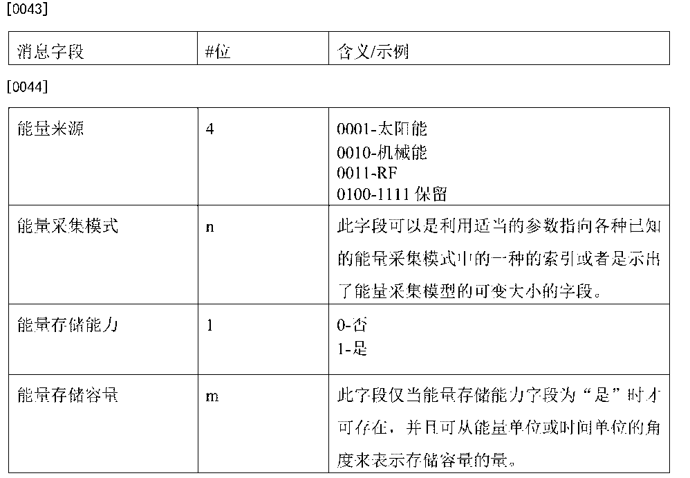 Figure CN104854773AD00101