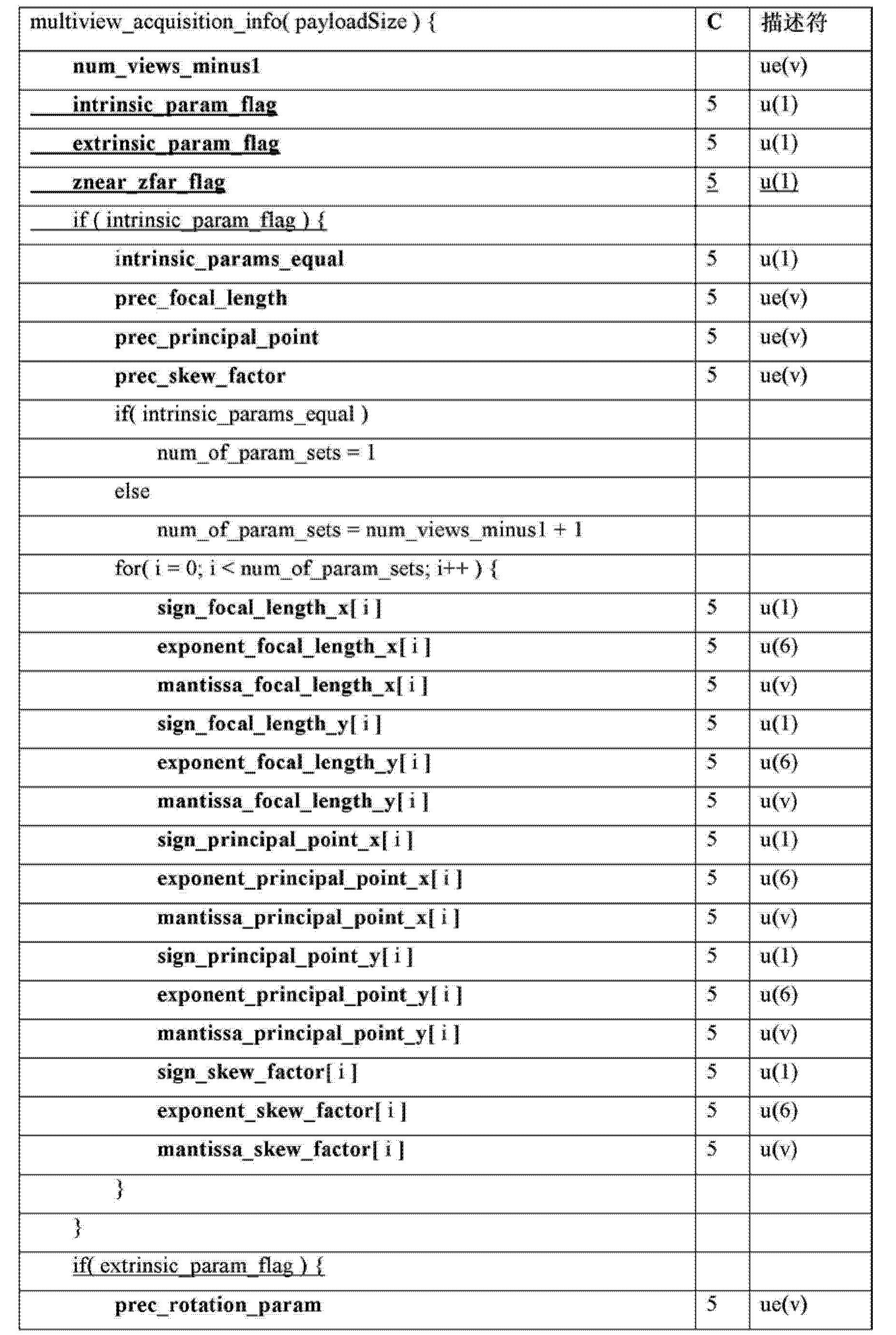 Figure CN103875250AD00271