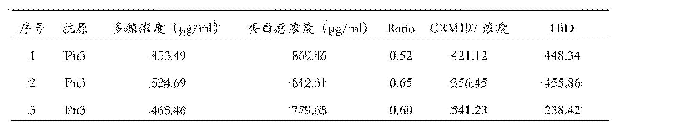 Figure CN103893751BD00091