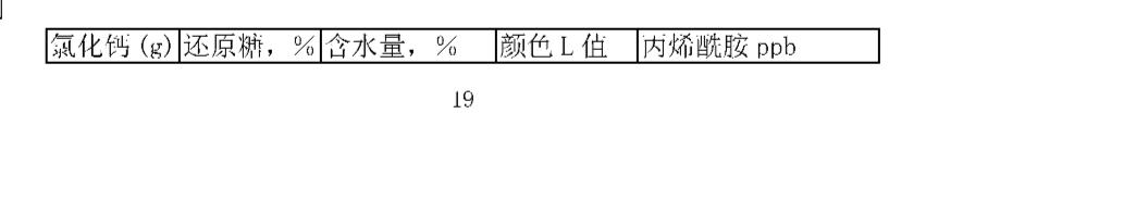 Figure CN101052317BD00192