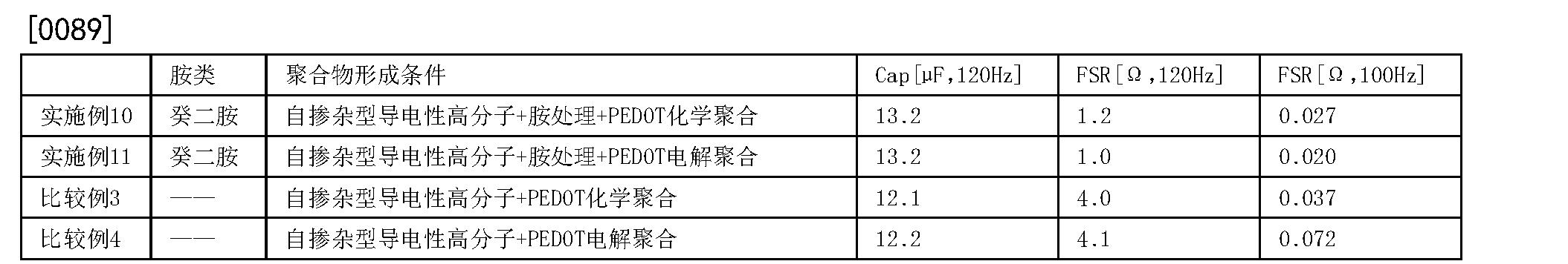 Figure CN103959414BD00101