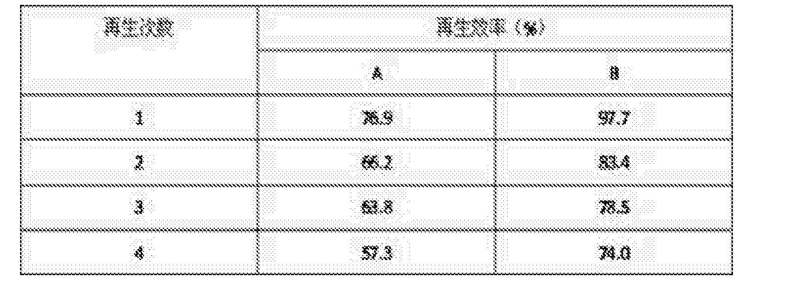 Figure CN106994337AD00052