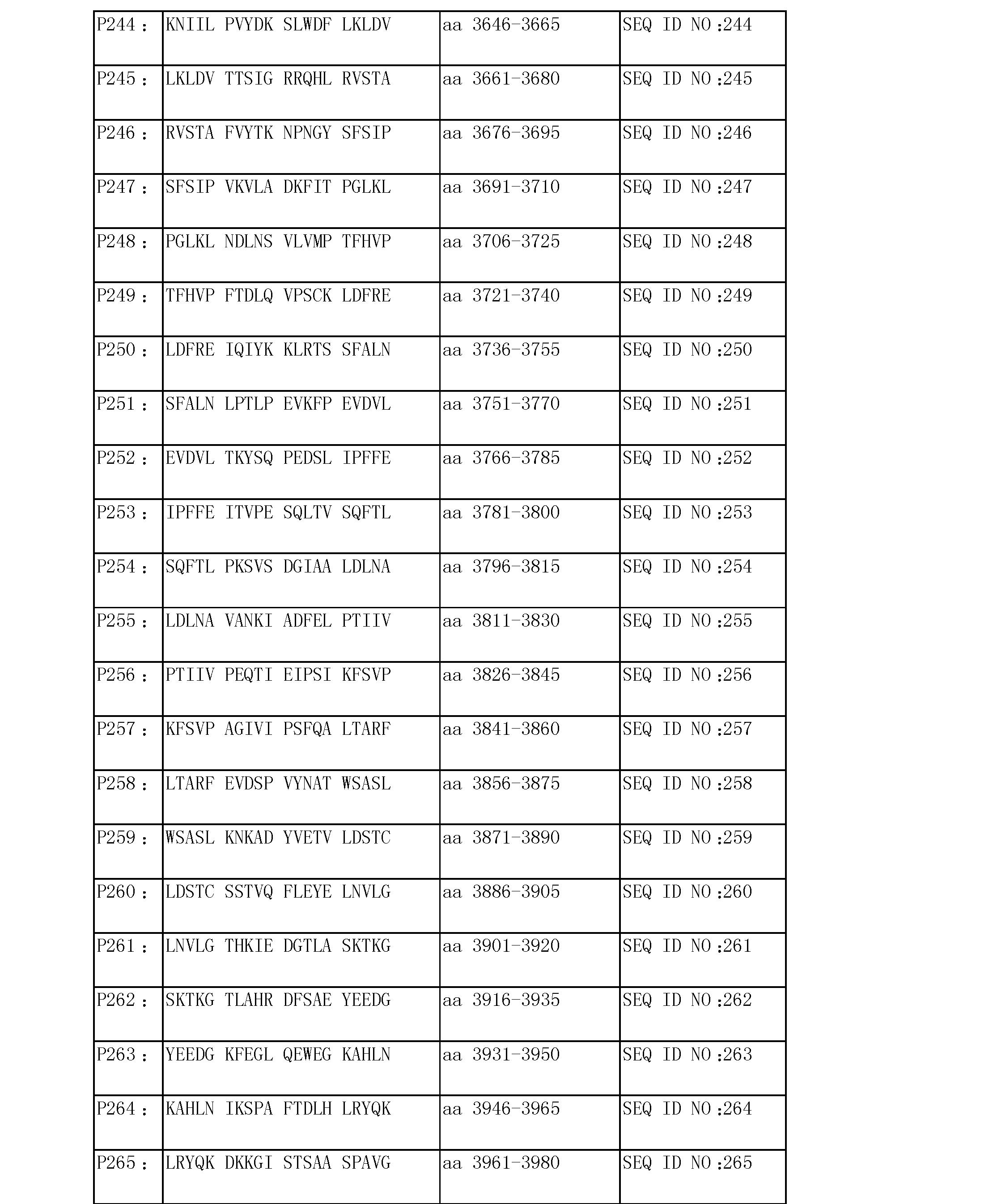 Figure CN103501806AD00311