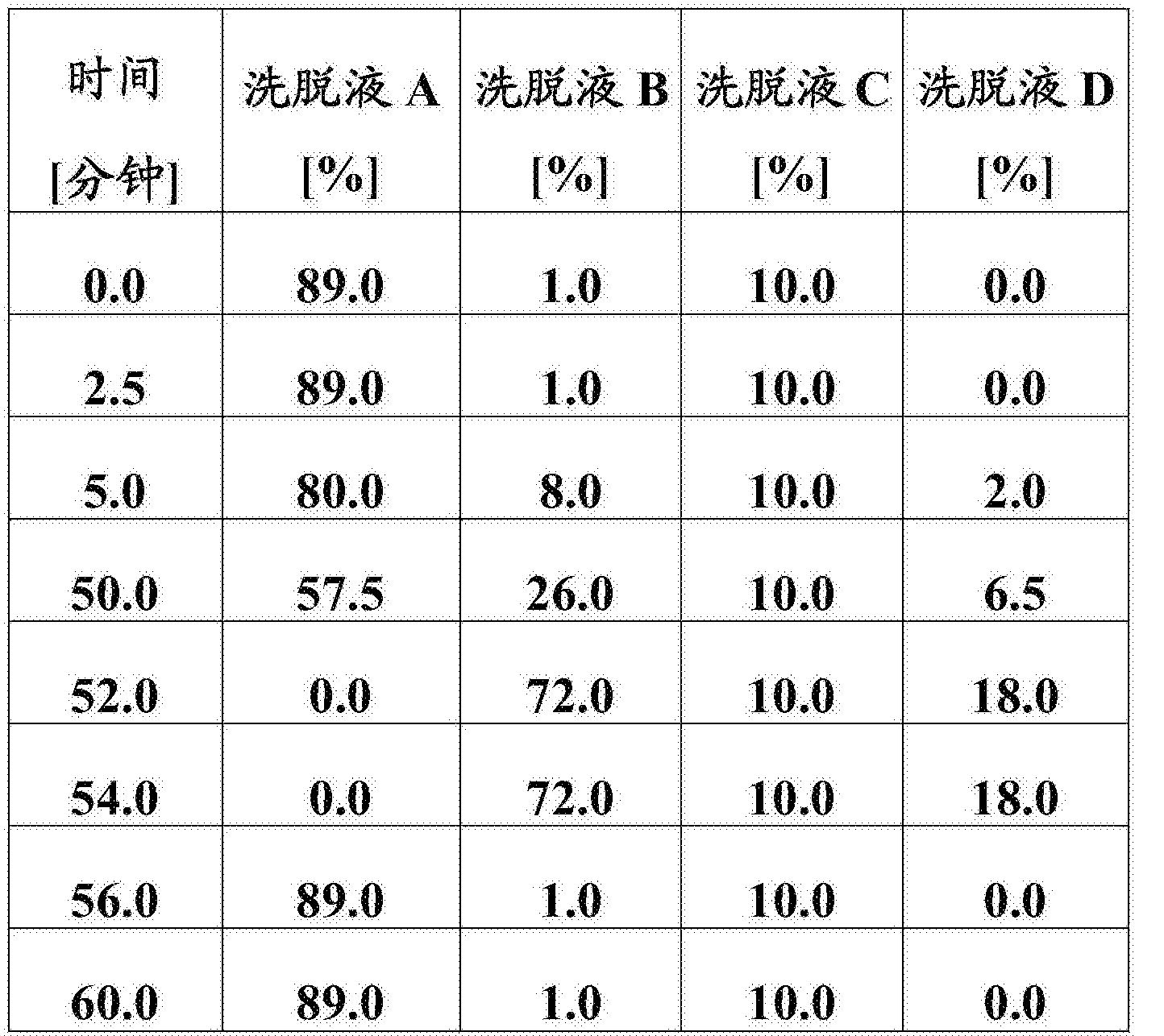 Figure CN108883172AD00641