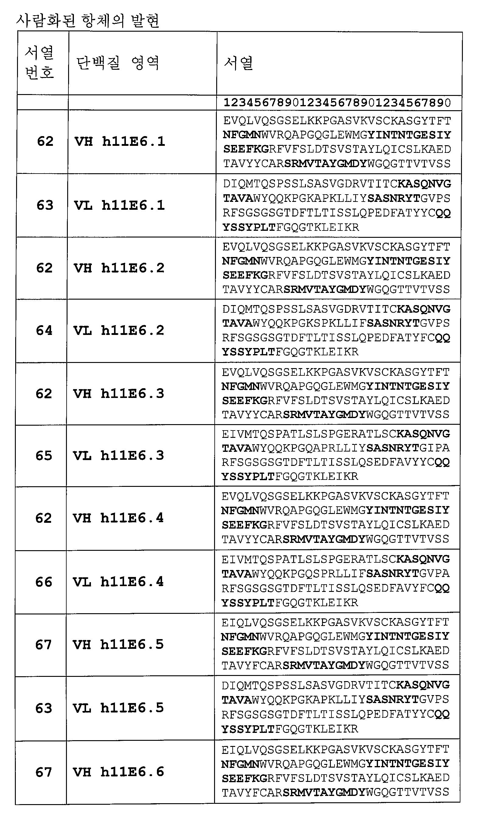 Figure 112016024409673-pat00014