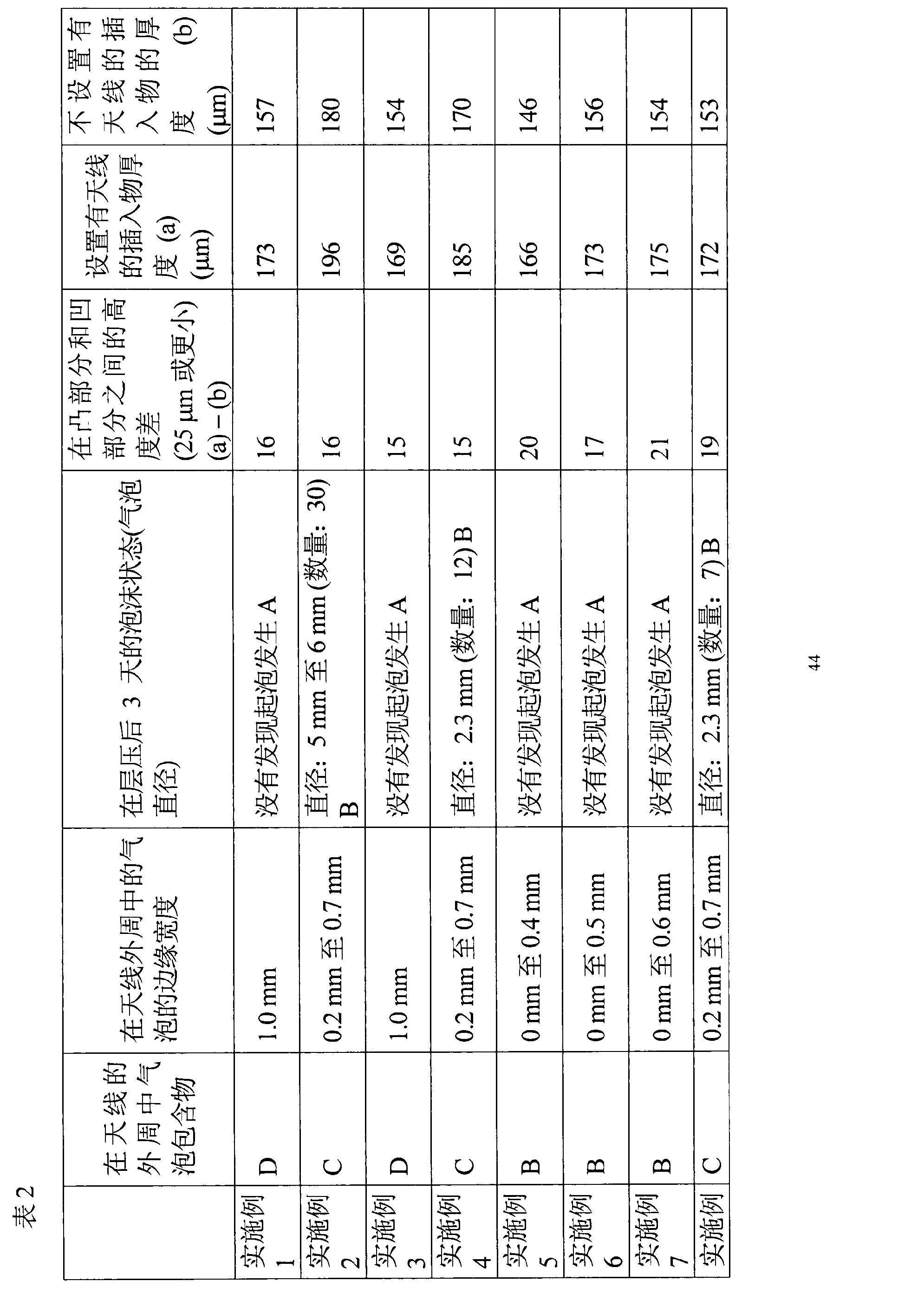 Figure CN102205756AD00341