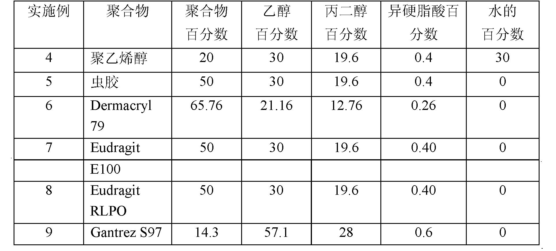 Figure CN102670567AD00281