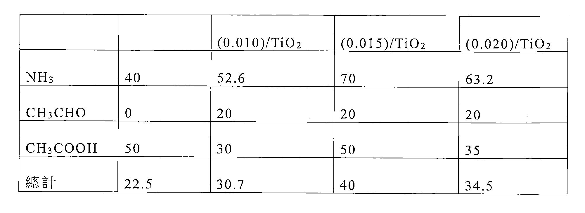 Figure TWI609718BD00002