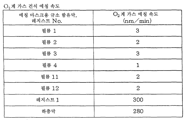 Figure 112006084839811-PAT00013